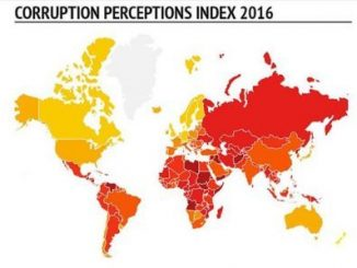 Nicaragua,corrupción