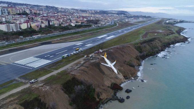 Avión,Mar Negro,