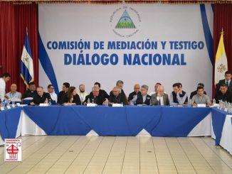 Diálogo,Unión Europea,